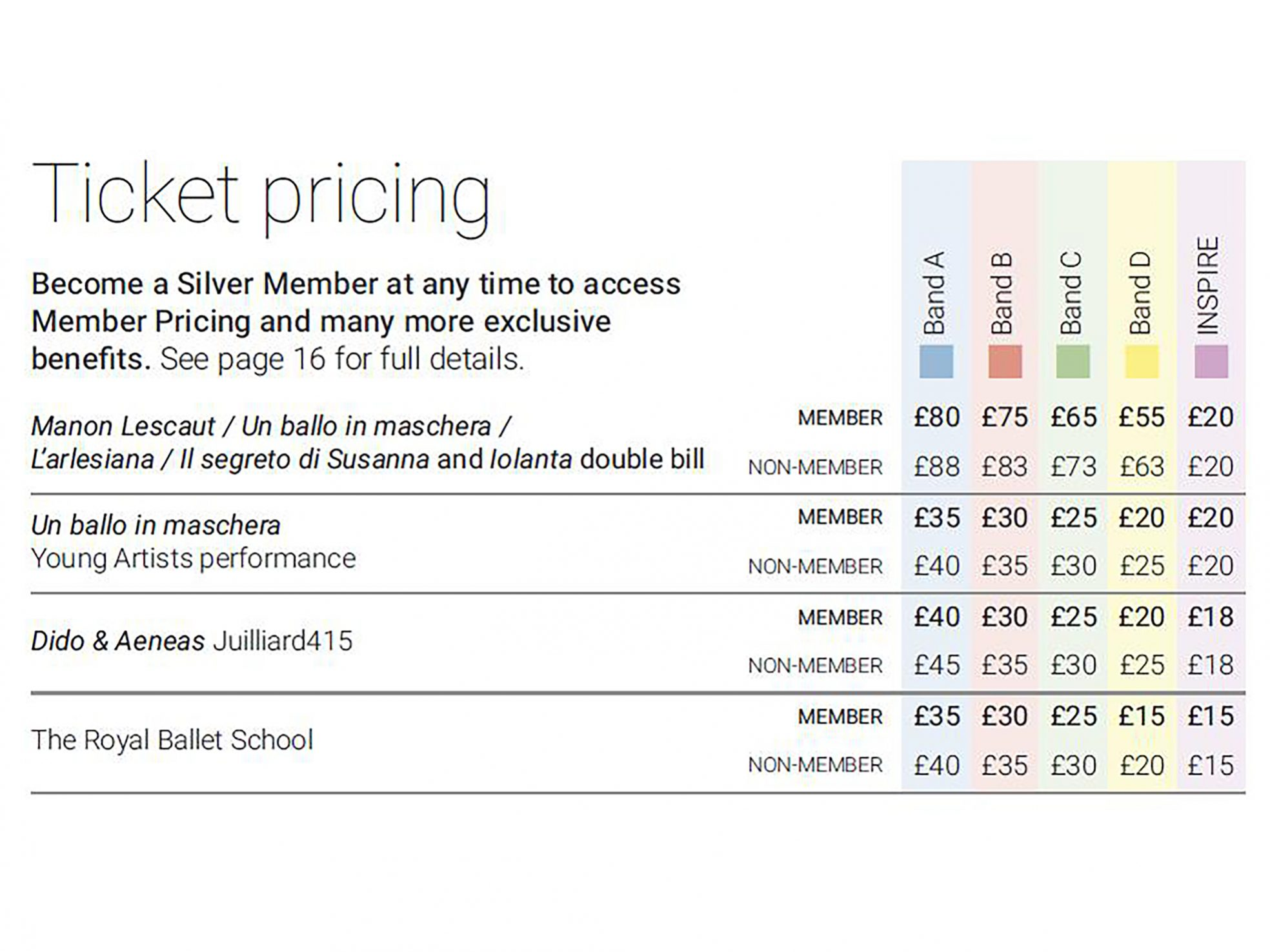 2019 Ticket Prices